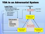 yda in an adversarial system1