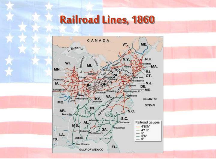 Railroad Lines, 1860