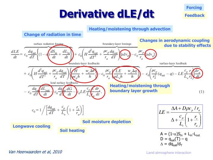 Derivative dLE/dt