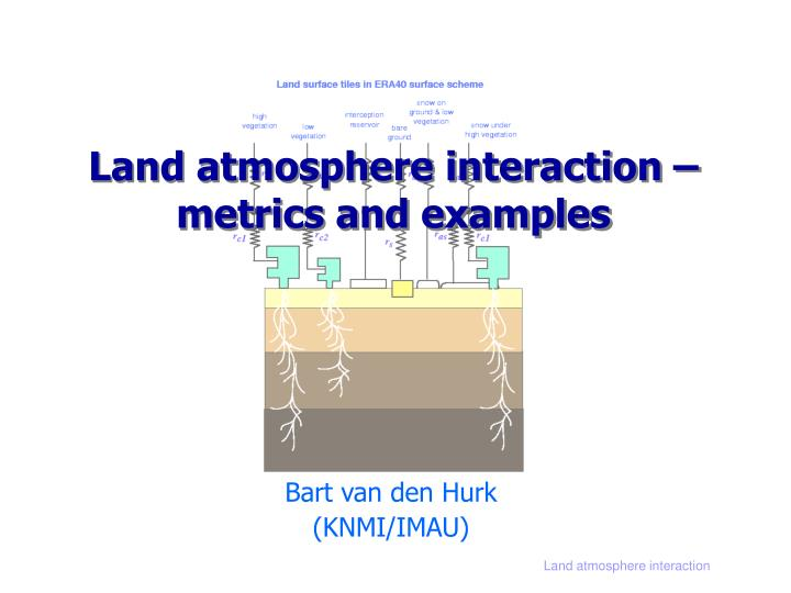 Land atmosphere interaction metrics and examples