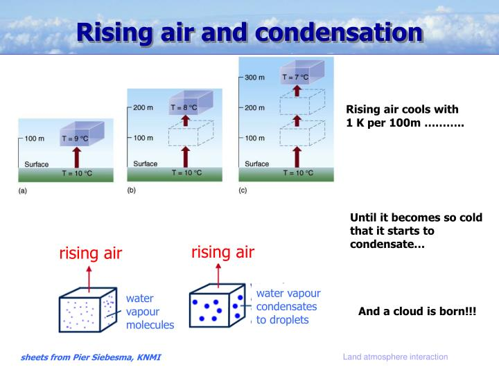 Rising air and condensation