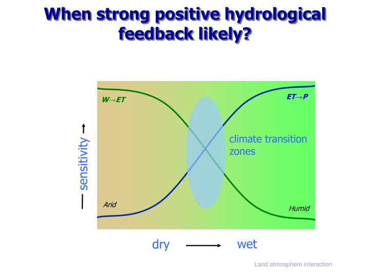 When strong positive hydrological