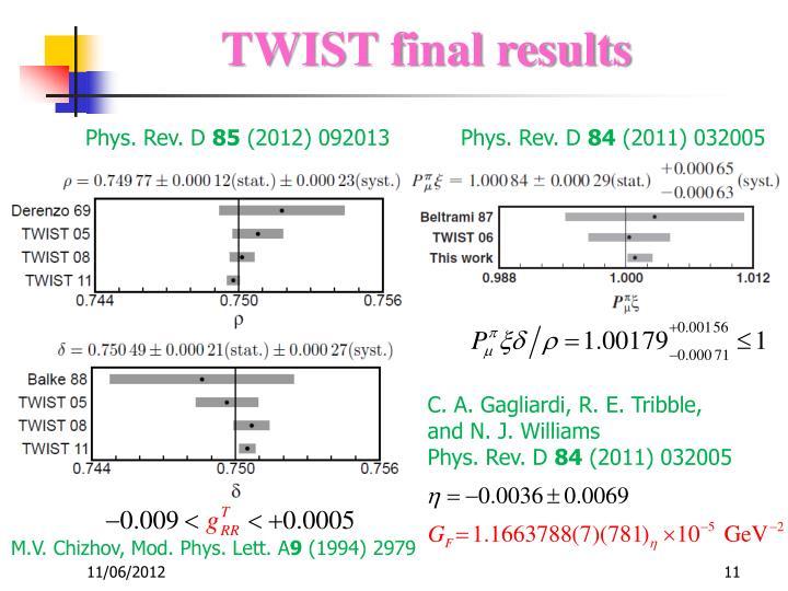 TWIST final results