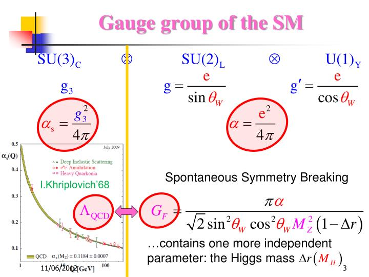 Gauge group of the SM