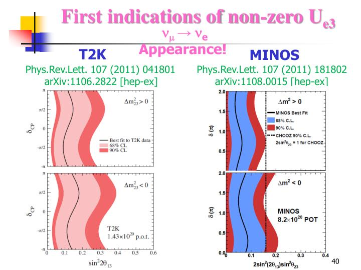 First indications of non-zero