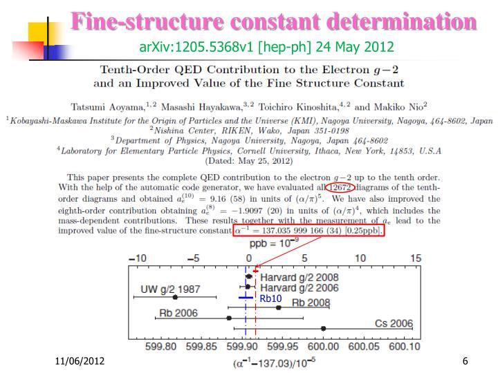 Fine-structure constant determination