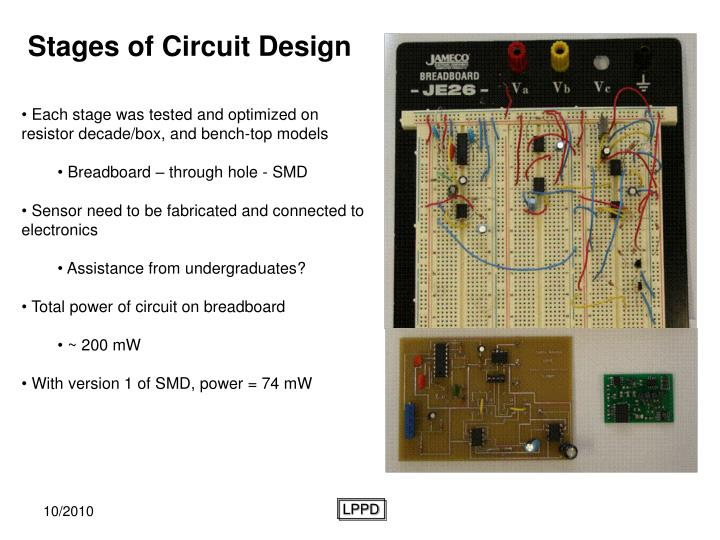 Stages of Circuit Design