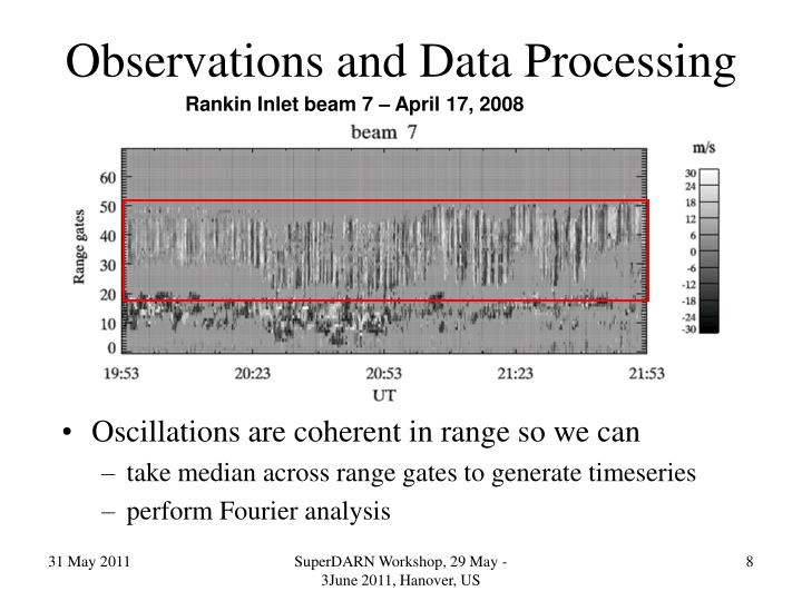 Observations and Data Processing