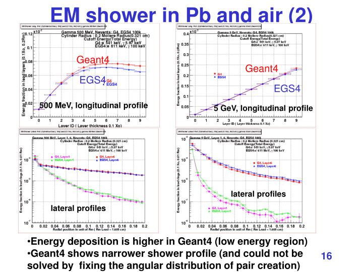 EM shower in Pb and air (2)