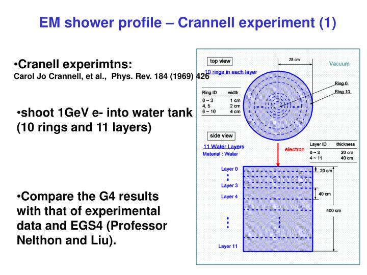 EM shower profile – Crannell experiment (1)