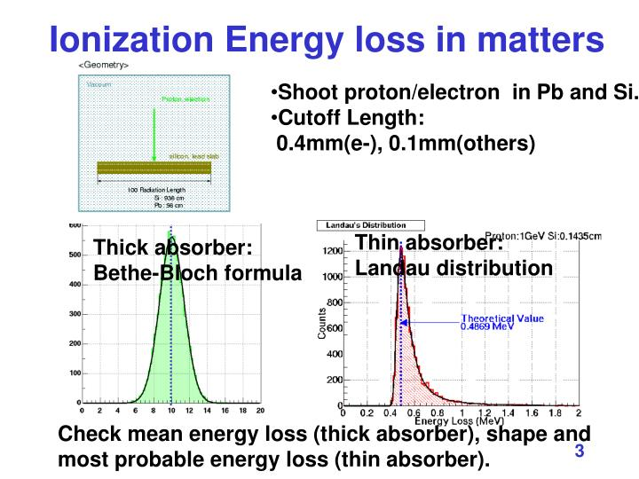 Ionization Energy loss in matters