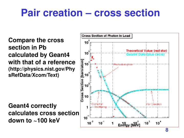 Pair creation – cross section