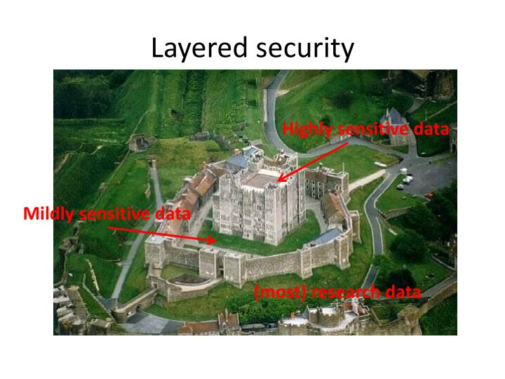 Layered security