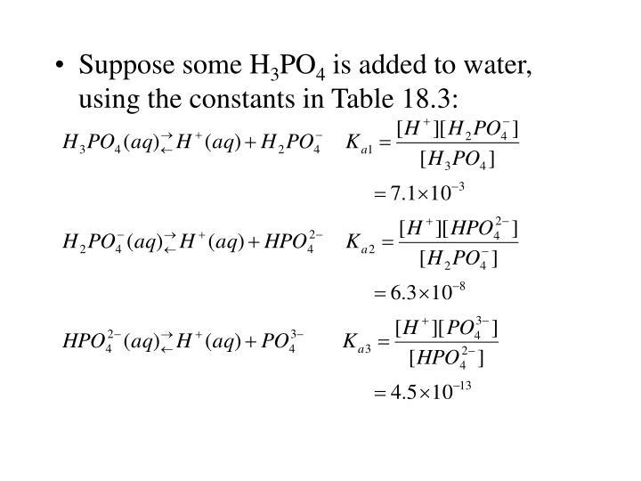 Suppose some H