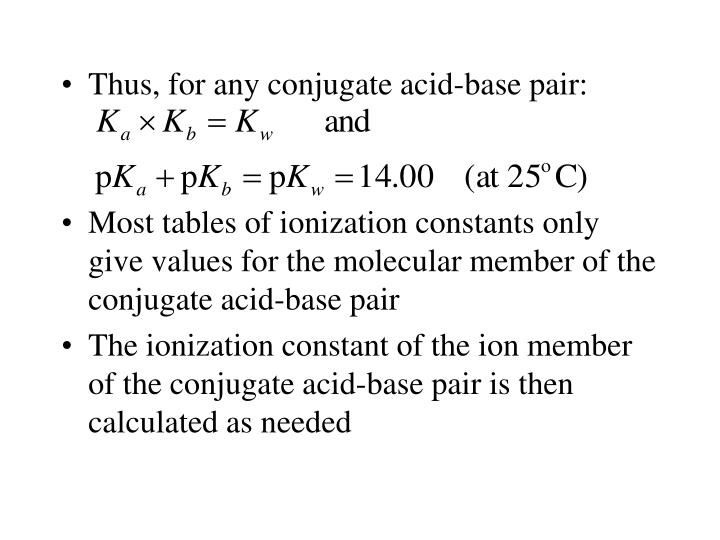 Thus, for any conjugate acid-base pair: