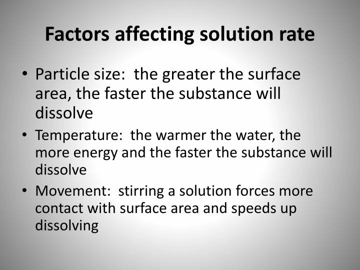 Factors affecting solution rate