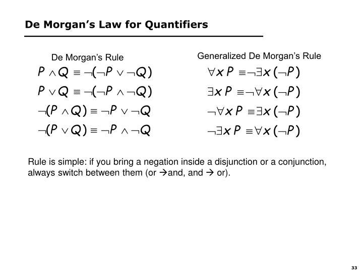 De Morgan's Law for Quantifiers