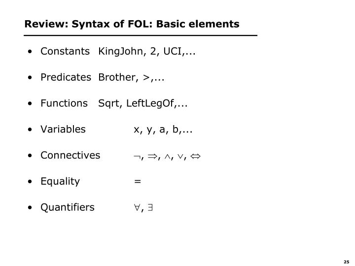 Review: Syntax of FOL: Basic elements