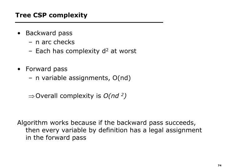 Tree CSP complexity