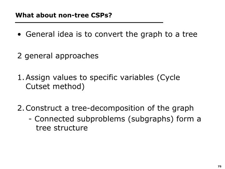 What about non-tree CSPs?