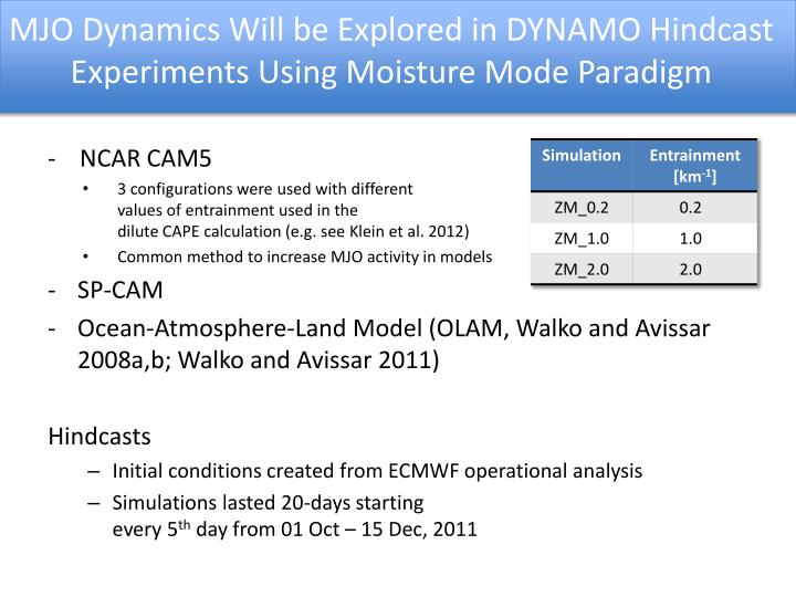 MJO Dynamics Will be Explored in DYNAMO