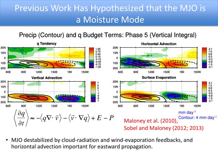 Previous work has hypothesized that the mjo is a moisture mode
