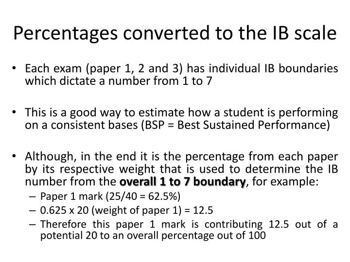 Percentages converted to the IB scale