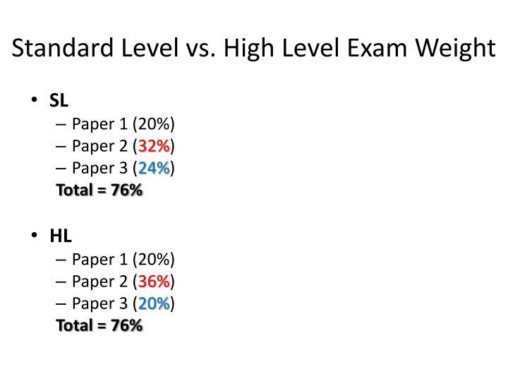 Standard Level vs. High Level Exam Weight
