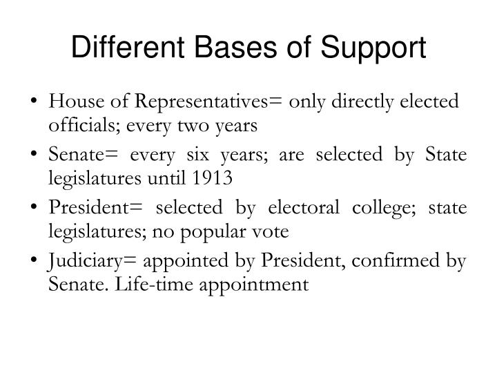 Different Bases of Support
