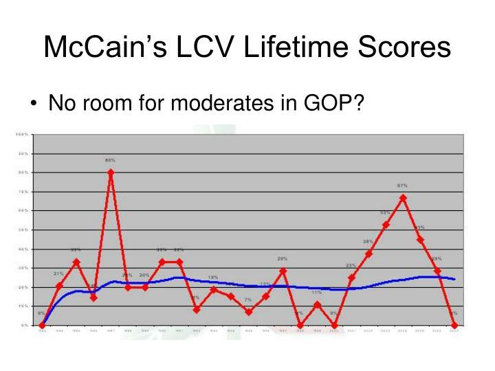McCain's LCV Lifetime Scores
