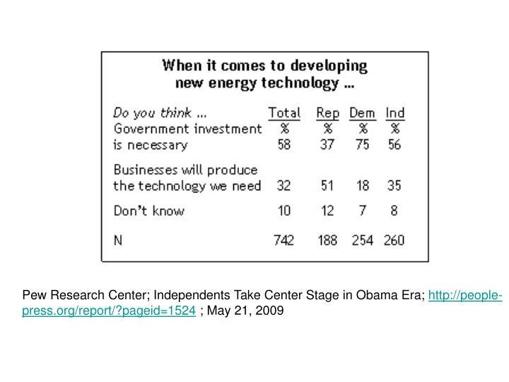 Pew Research Center; Independents Take Center Stage in Obama Era;