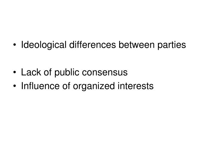 Ideological differences between parties