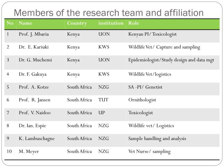 Members of the research team and affiliation