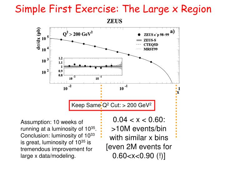 Simple First Exercise: The Large x Region