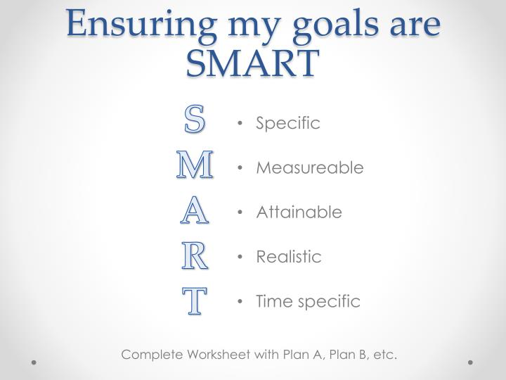 Ensuring my goals are SMART
