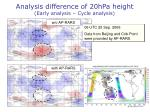 analysis difference of 20hpa height early analysis cycle analysis