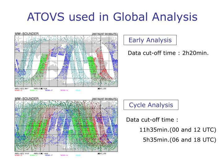 ATOVS used in Global Analysis