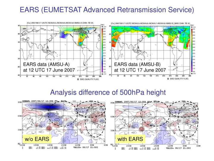 EARS (EUMETSAT Advanced Retransmission Service)