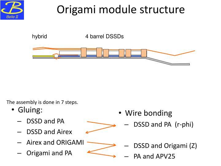 Origami module structure