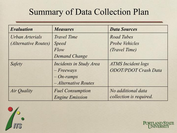 Summary of Data Collection Plan