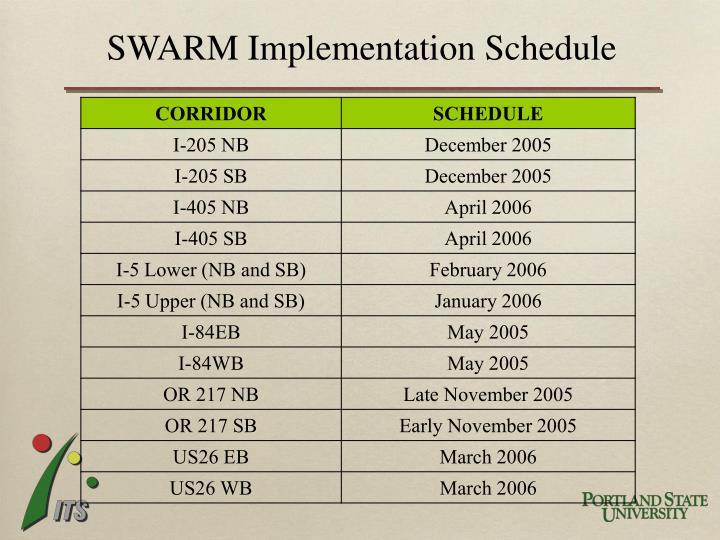SWARM Implementation Schedule