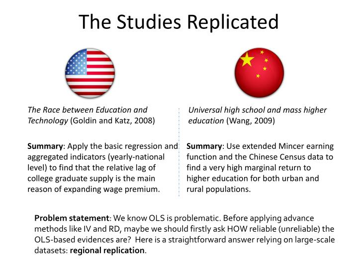The studies replicated