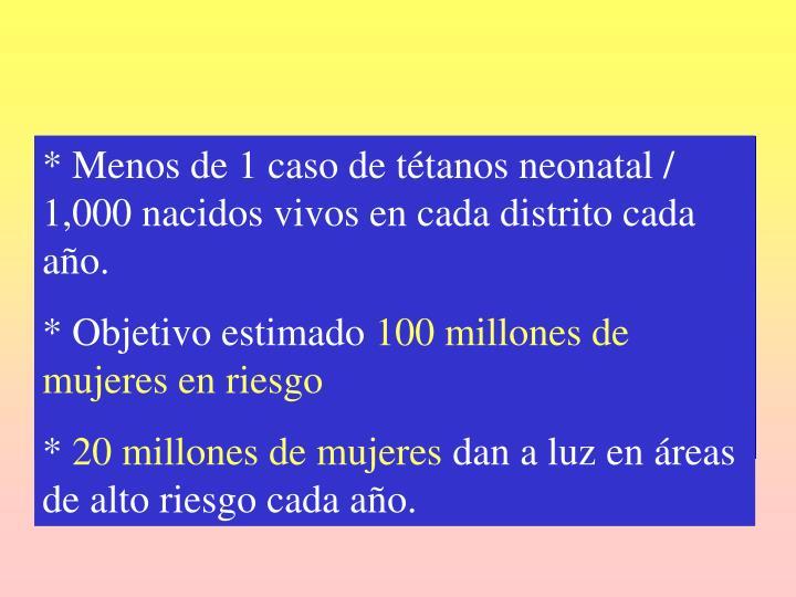 * Menos de 1 caso de tétanos neonatal / 1,000 nacidos vivos en cada distrito cada año.