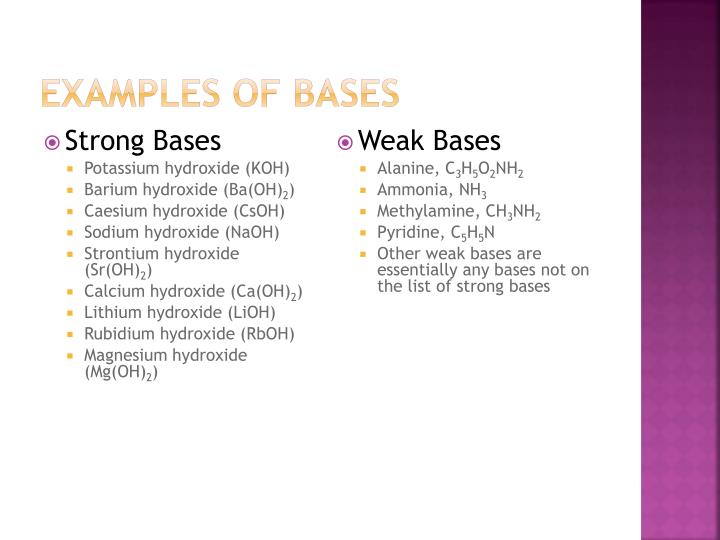Examples of Bases