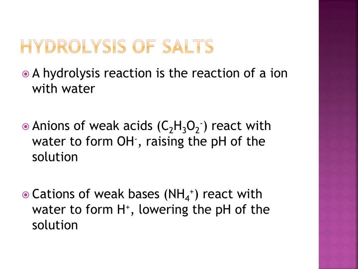 Hydrolysis of Salts