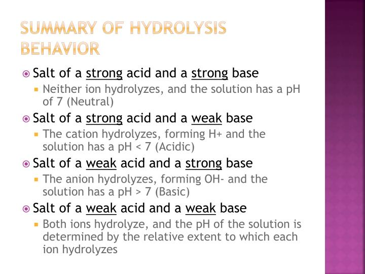 Summary of Hydrolysis Behavior