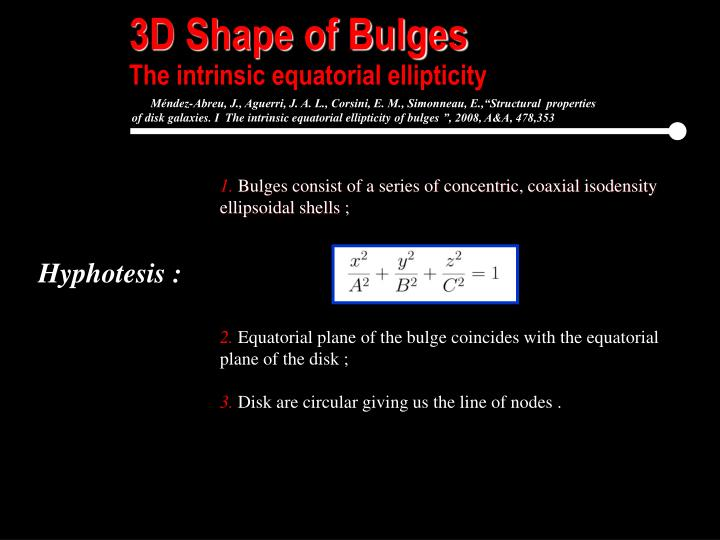 3D Shape of Bulges