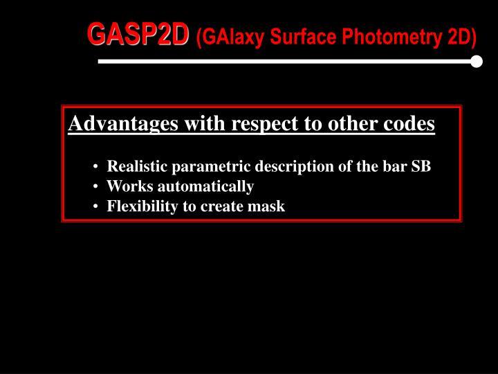 GASP2D