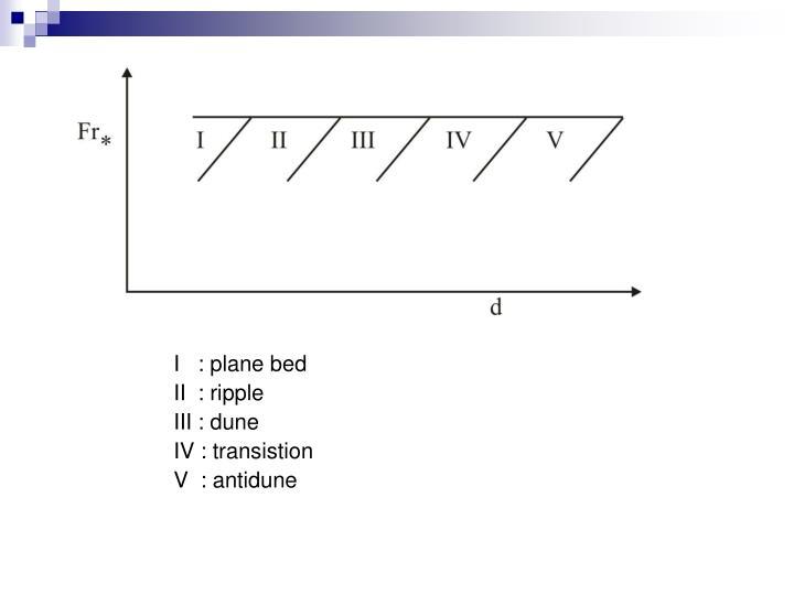 I   : plane bed