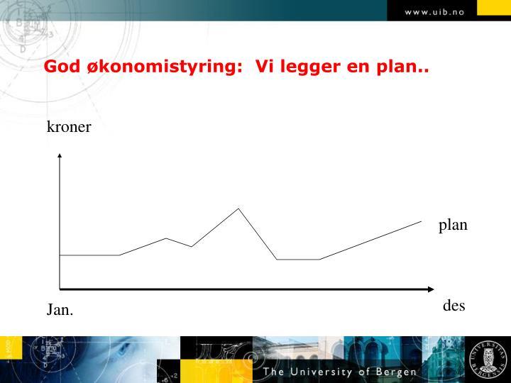 God økonomistyring:  Vi legger en plan..